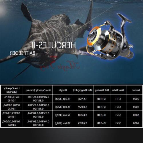 Fishing Reels Baitfeeder Bass