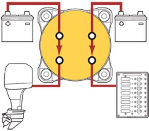 Blue Sea Systems Mini Circuit