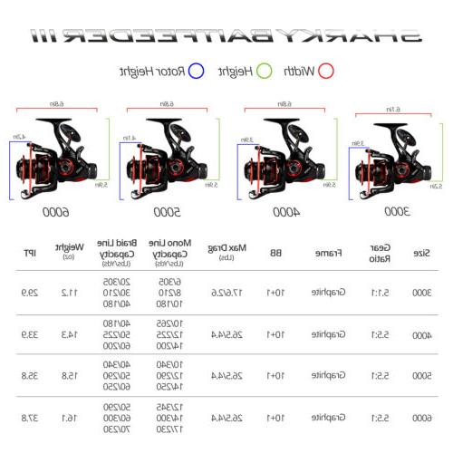 KASTKING SHARKY BAITFEEDER III LIVE REEL FISHING REELS 2 SPOOLS